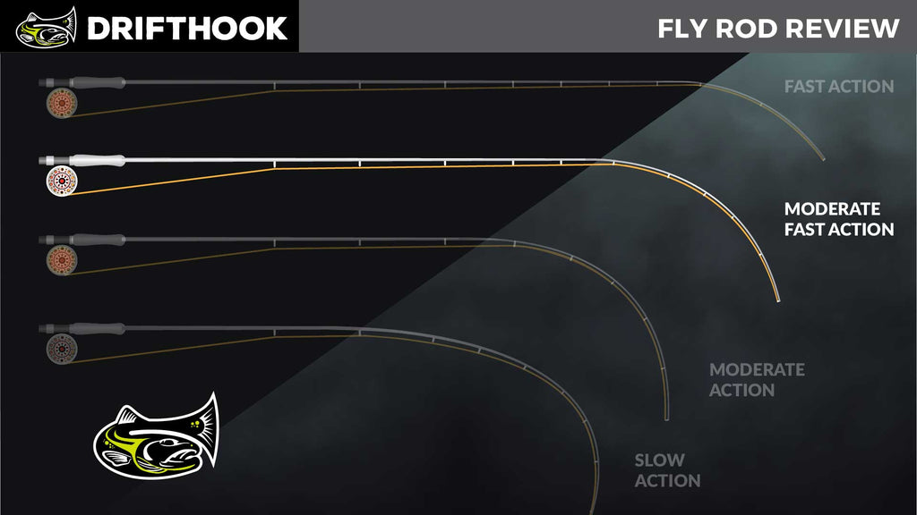 Moderate Fast Action Fly Rod Drifthook Fly Fishing