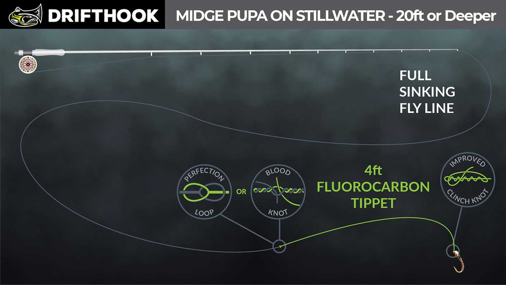 Midge Pupa Fly Lines Setup for Trout over 20ft deep