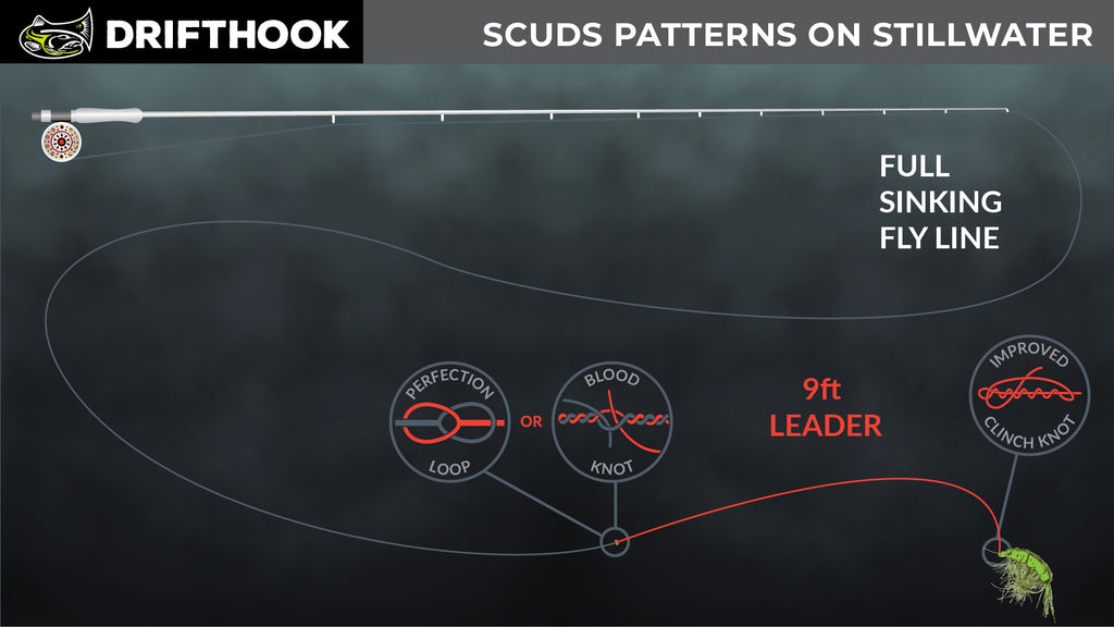 Scuds Pattern Leader Setup for Fly Fishing Still Water
