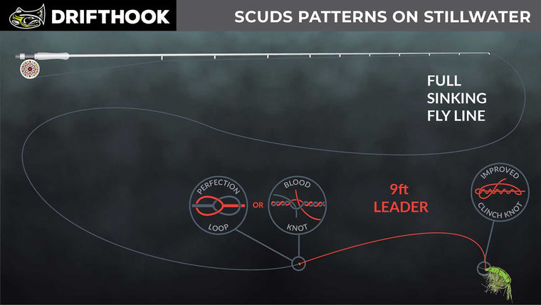 Scud fly line setup for trout