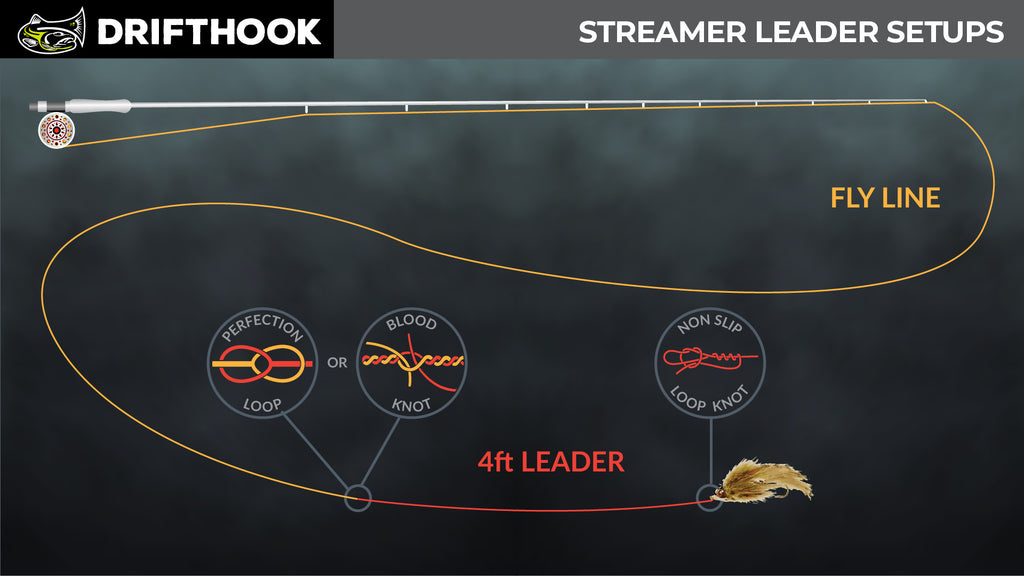 Streamer Fly Fishing Leader Setup - Drifthook Fly Fishing