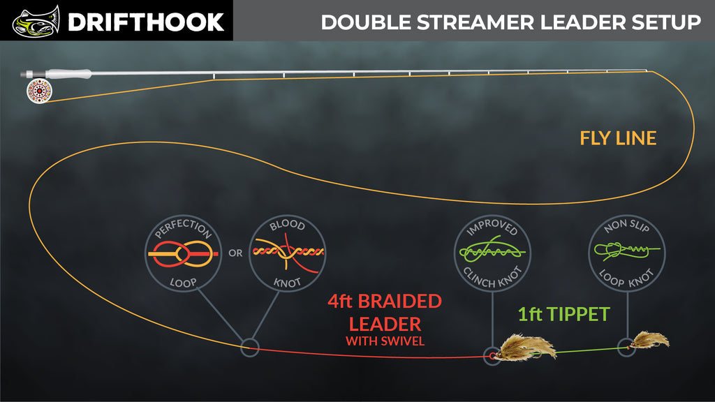 Double Streamer Fly Line Leader Setup Drifthook Fly Fishing