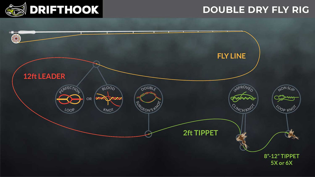 Double Dry Fly - Fly Line Setup for Trout