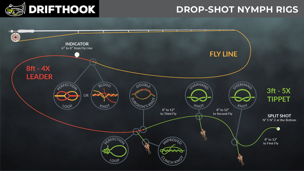 DRIFTHOOK FLY FISHING DROP SHOT NYMPH RIG