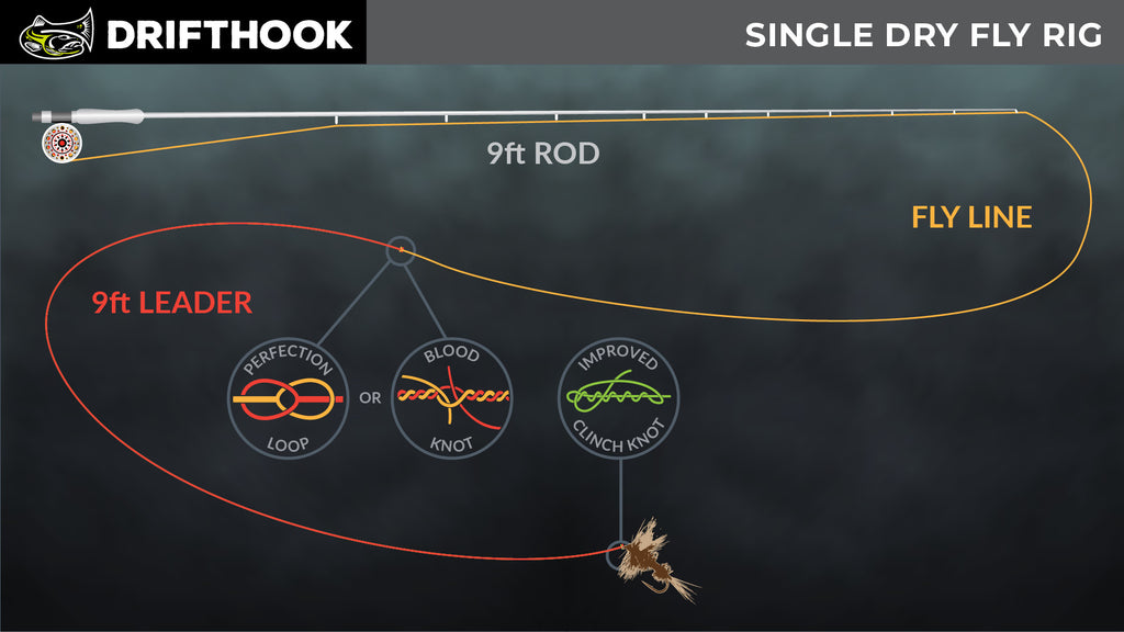 Drifthook Single Dry Fly Leader Set Up