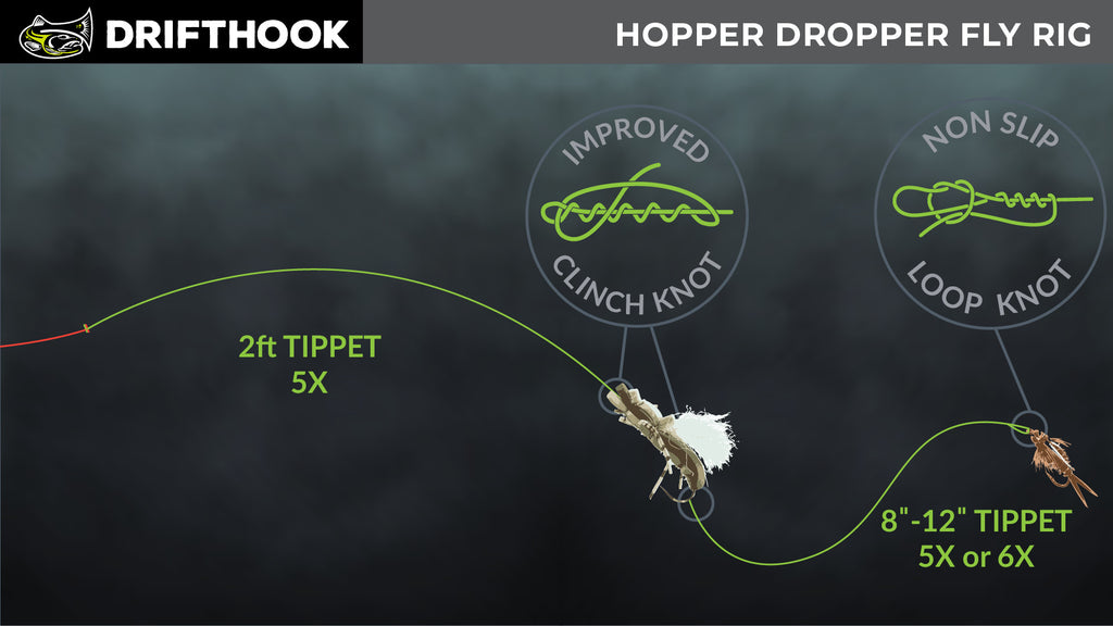 Hopper Dropper Fly Fishing Leader Set-up
