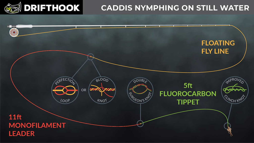 Caddis Fly Lines Setup for Trout
