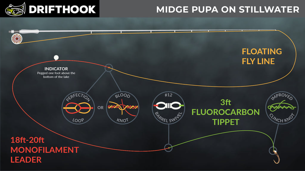 Midge Chironomid Pupa Leader Setup for Fly Fishing in less than 20ft of water