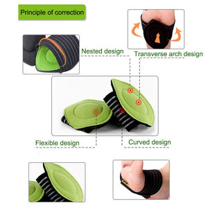New Hot 1 Pair Foot Heel Pain Relief Plantar Fasciitis Insole Pads Arch Support Shoes Insert Pad DC88