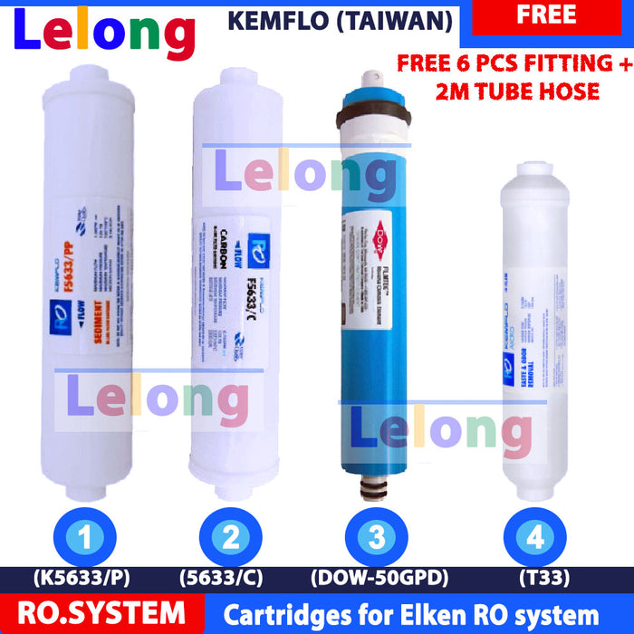 Kemflo Filters + USA Dow FilmTech RO Membrane Filter, RO Water Filter Inline Cartride, RO Water Filter Cartridge Elken Filter Replacement RO Water Filter Cartridge RO Water Purifier Filters