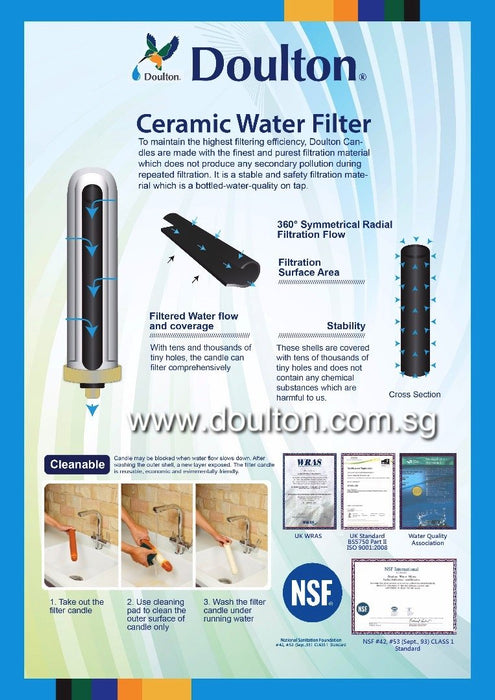 Doulton BioTect Ultra BTU 2504 Ceramic Water Filter Candle M12 Short Thread Mount