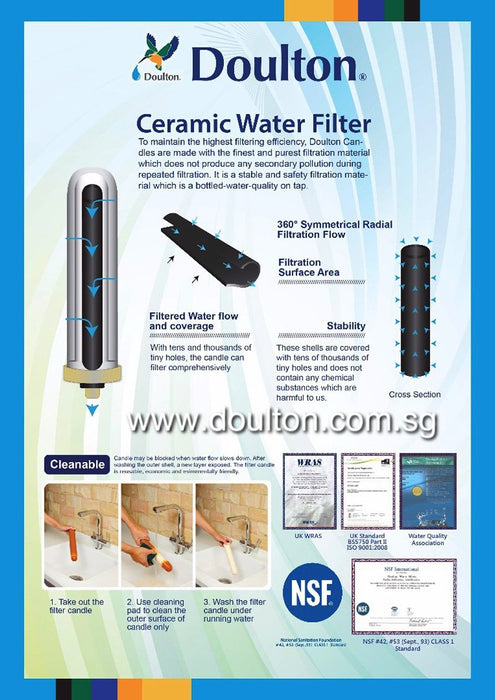 Doulton HIP2 FRC+BTU Natural, Healthy, Finest Great Tasting Drinking Water System [Under Counter]