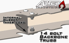 Load image into Gallery viewer, 14 Bolt Backbone Truss Artec Industries