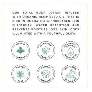 Total Body Renew Unscented Lotion with Organic Hemp Oil, Shea Butter, Olive Oil, Orange Flower Water, Witch Hazel Water & Coconut Oil - 4.23 Fluid Ounces