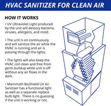 Load image into Gallery viewer, Mammoth BioShield UV Air Sanitizer Air Treatment System 18 watt Air Treatment System That Utilizes Ultraviolet Light to Kill Odors, Mold, Bacteria and Viruses in HVAC Systems