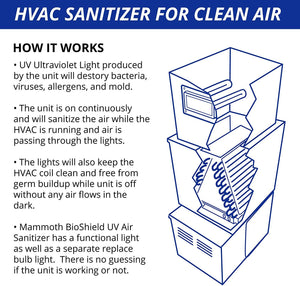 Mammoth BioShield UV Air Sanitizer Air Treatment System 18 watt Air Treatment System That Utilizes Ultraviolet Light to Kill Odors, Mold, Bacteria and Viruses in HVAC Systems