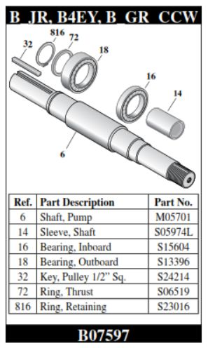 B07597 -  Berkeley shaft kit for - B52364 Pump