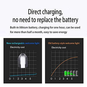 Direct charging no need to replace the battery in shadow light for all bmw cars