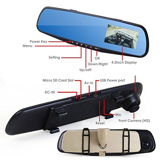 The Ultimate Rear View Mirror