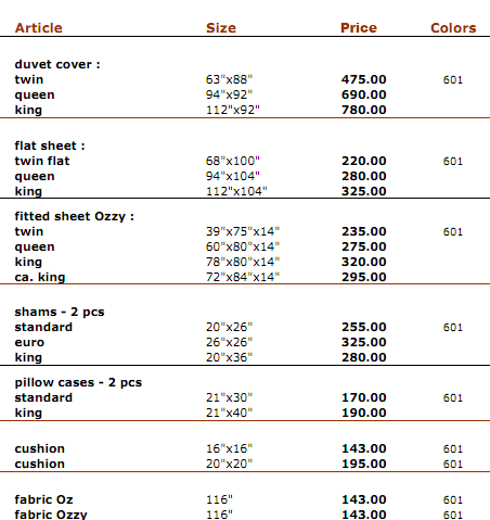 MissoniHome Pricing Chart
