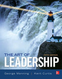 The Art Of Leadership With Connect Access Card