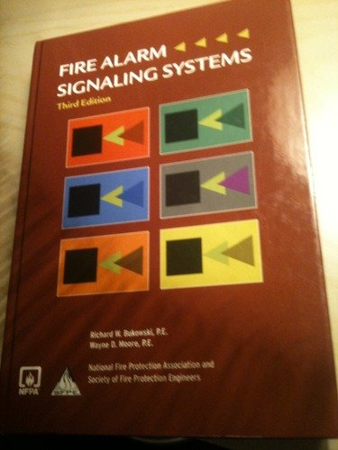 Operation Of Fire Alarm Signaling Systems