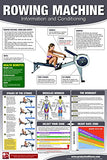 Rowing Machine Poster/Chart: How To Use A Rower - How To Use An Erg - Full Body Workout Laminated - 24X36 Inches