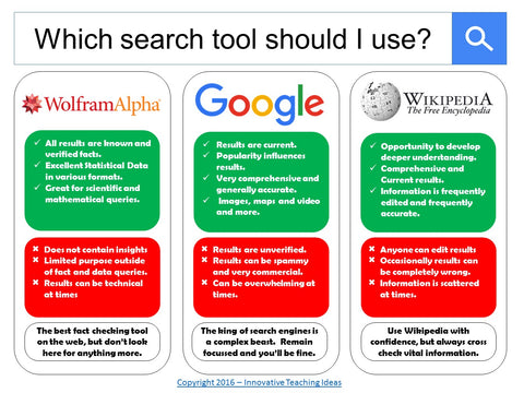 """Which search tool should I use?"" poster ( Freebie )"