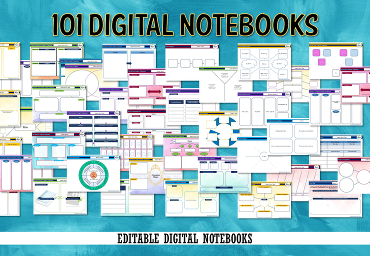 Digital Graphic Organizers for all subjects: 101 Google Classroom Thinking Tools