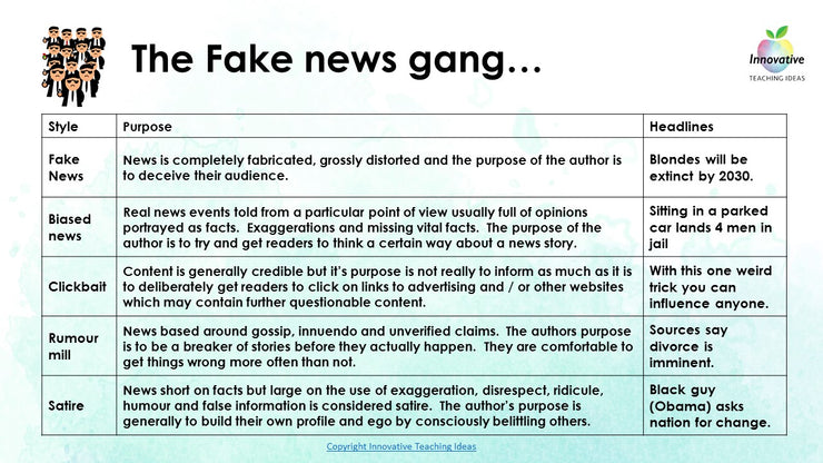 FAKE NEWS UNIT: Teach students to analyze news and get the facts (Critical Thinking)