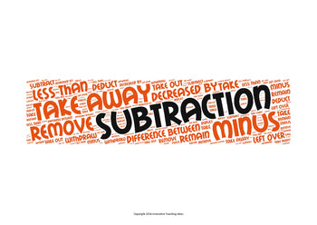 Four Operations Vocabulary Posters (Mathematics) Multiplication, Division, Subtraction & Addition