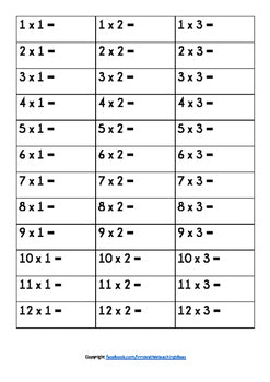 Times Tables & Multiplication assessment worksheets.