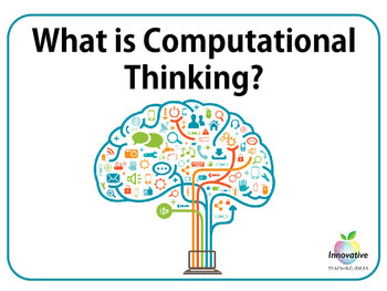 What is Computational Thinking? Classroom Posters