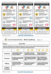 Editable Writing Checklists for Students and Teachers