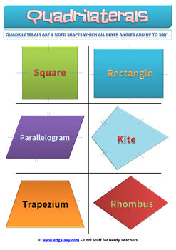 Quadrilaterals ( Four Sided Shapes ) Posters