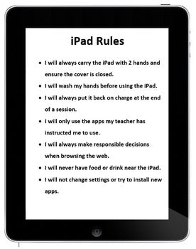 Editable iPad Rules Poster