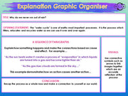 Excellent Explanation Writing Unit (Self Directed Digital & Print Modules)