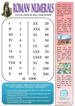 FREE ROMAN NUMERAL POSTER FOR YOUR CLASSROOM