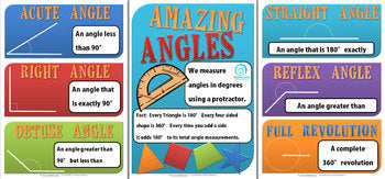Amazing Angles Poster Set