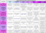 Spelling Activity Matrix: 42 Ideas for your weekly spelling words