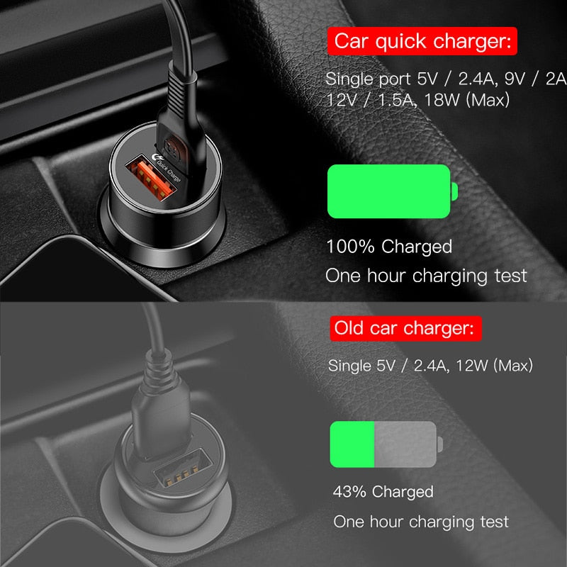 Baseus 36W Dual USB Quick Charge QC 3.0 Car Charger For iPhone USB Type-C PD Fast Charger Mobile Phone Quick Charger Car-Charger