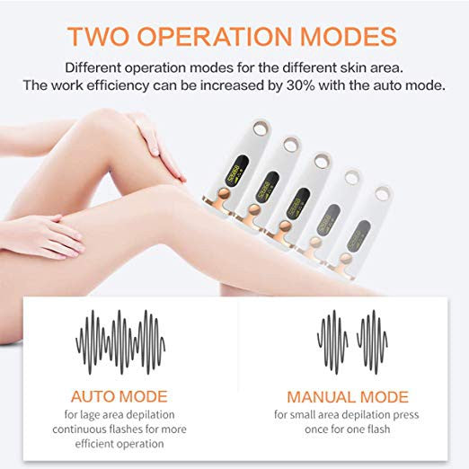 IPL Facial and Body Permanent Laser Hair Removal Device for Women at home, 500,000 Flashes IPL Hair Removal System