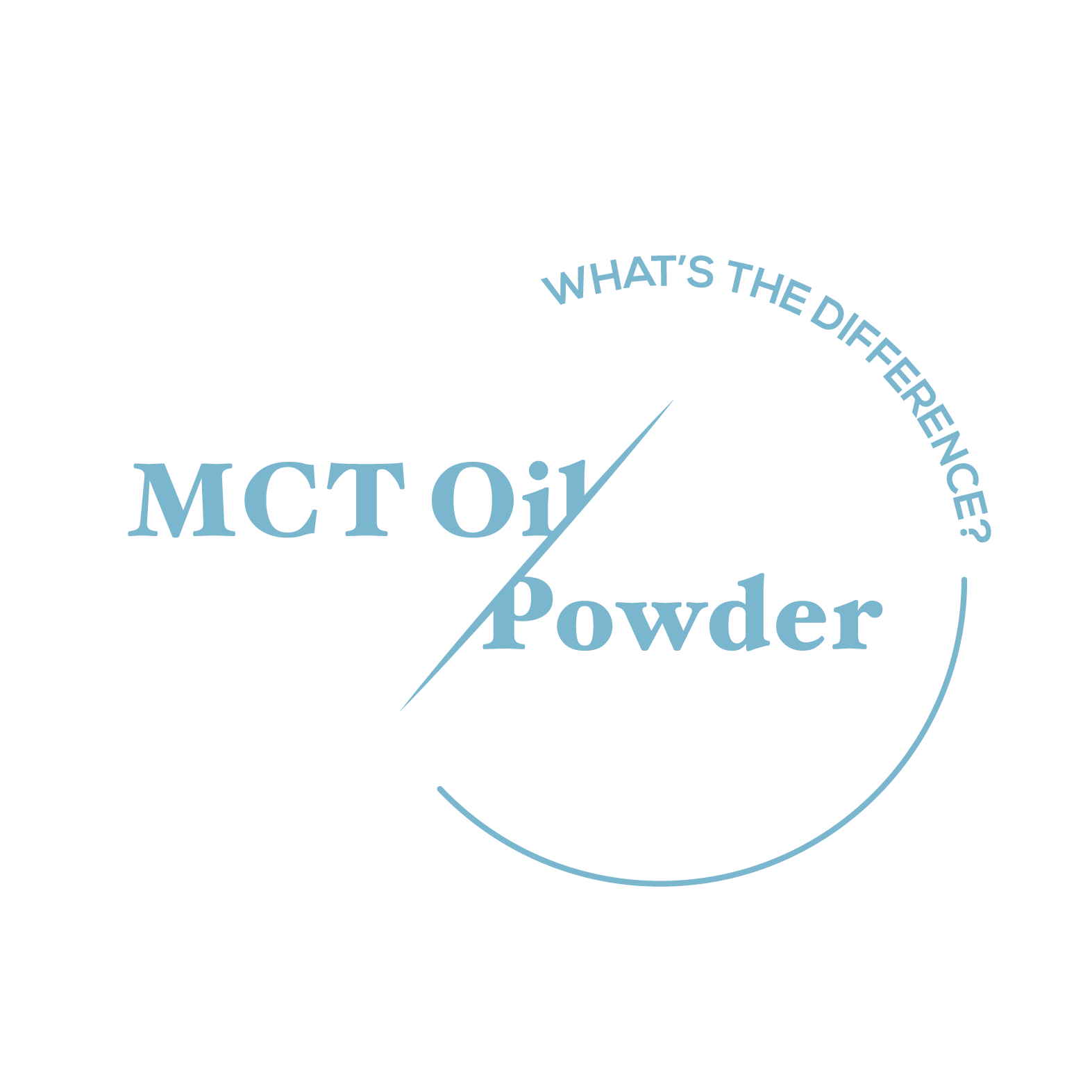 MCT Oil vs. MCT Powder: What's the Difference?