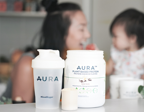 Protein – How Much? | AURA HEALTH = HAPPINESS BLOG POST