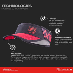Spiderweb Ultralight Visor