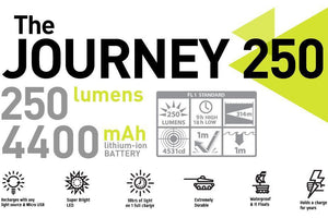 The Journey 250 Flashlight/Charger