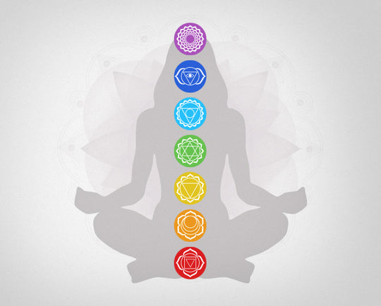 Can CBD open up your Chakras?