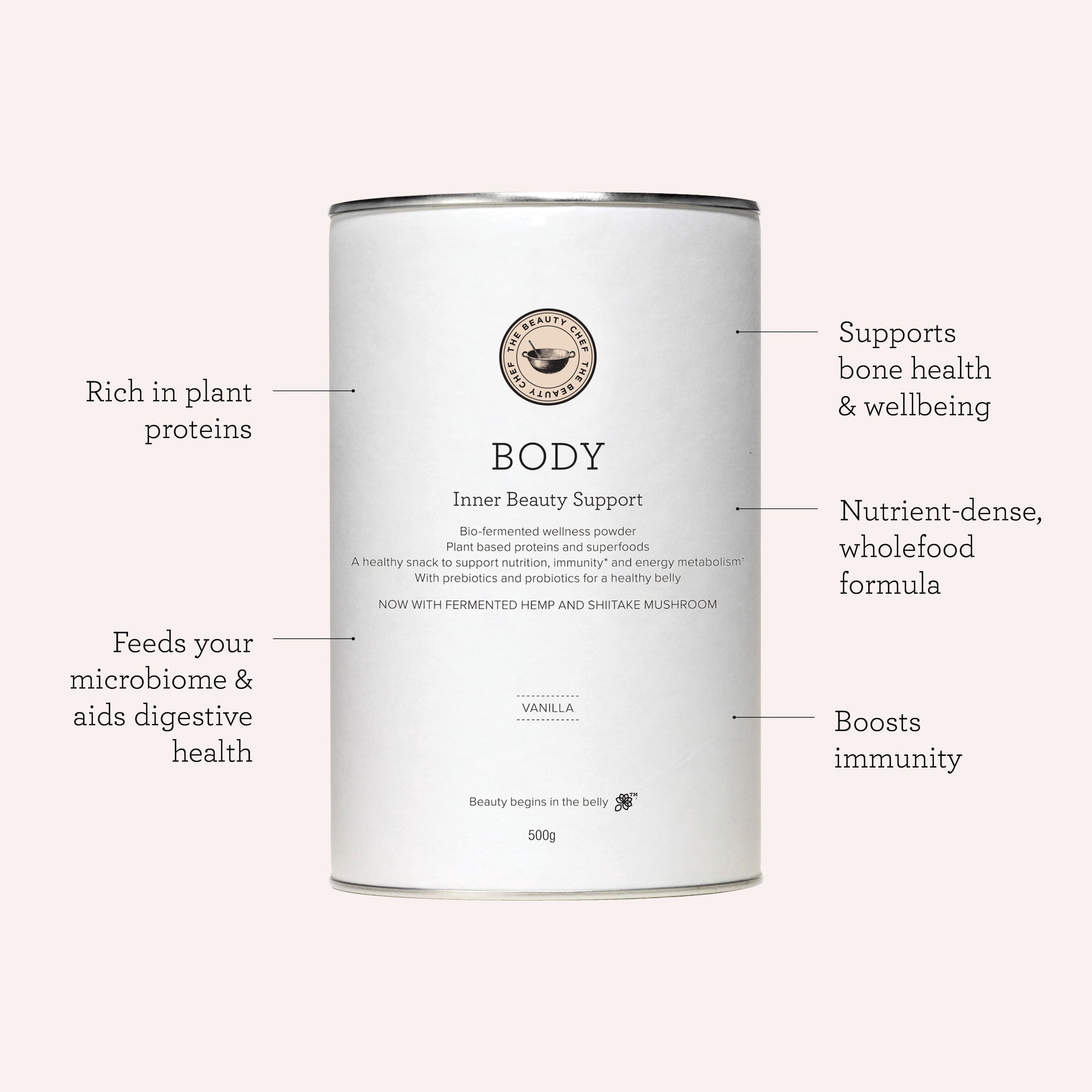 Body inner beauty powder product benefits map