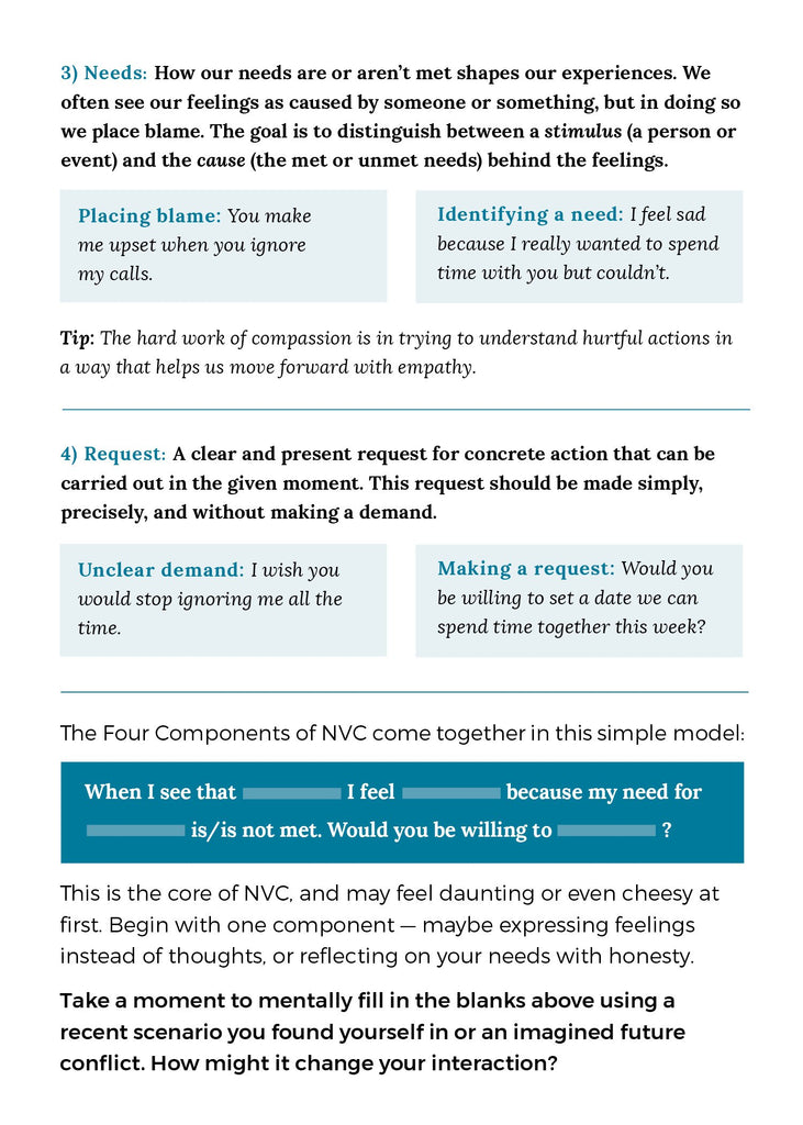 NVC Overview in the Holstee Compassion Guide
