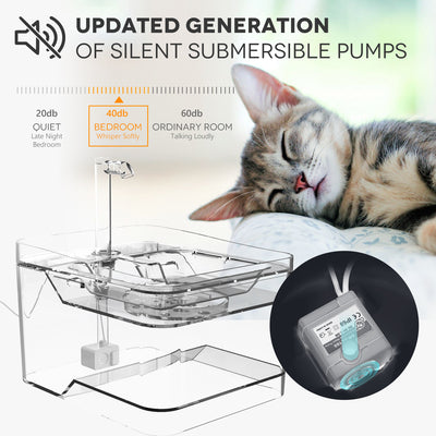 2020 Upgraded Cat Water Fountain 100oz/3L Transparent Design, Automatic Drinking Dog Cat Fountain, Dog Water Dispenser Ultra Quiet, Activated Carbon with Replaceable Filters